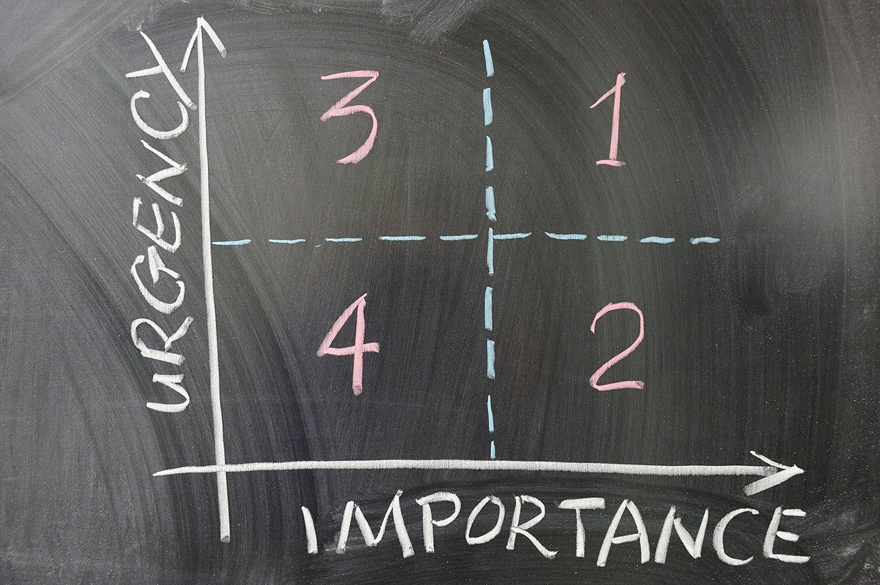 How to Prioritize Maintenance Tasks So You Can Get Stuff Done, Part 1: Categorize Tasks