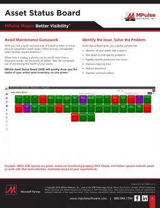 Asset Status Board Datasheet
